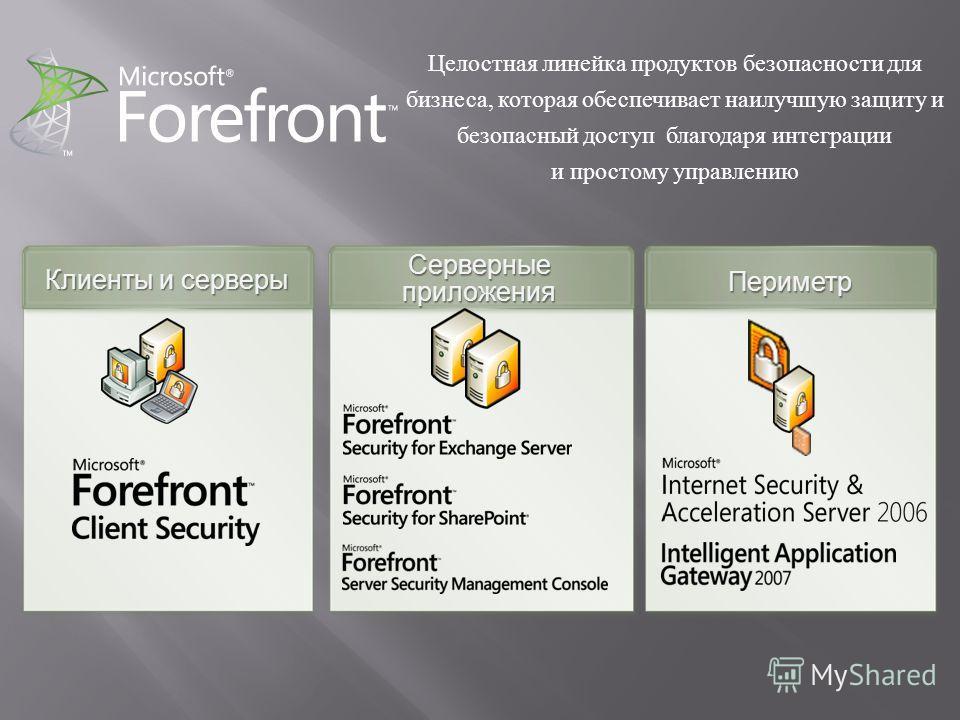 Периметр Серверные приложения Клиенты и серверы Целостная линейка продуктов безопасности для бизнеса, которая обеспечивает наилучшую защиту и безопасный доступ благодаря интеграции и простому управлению