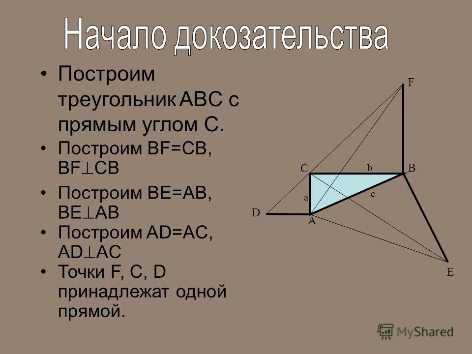 Построим треугольник ABC с прямым углом С. Построим BF=CB, BF CB Построим BE=AB, BE AB Построим AD=AC, AD AC Точки F, C, D принадлежат одной прямой. A B C D F E a b c