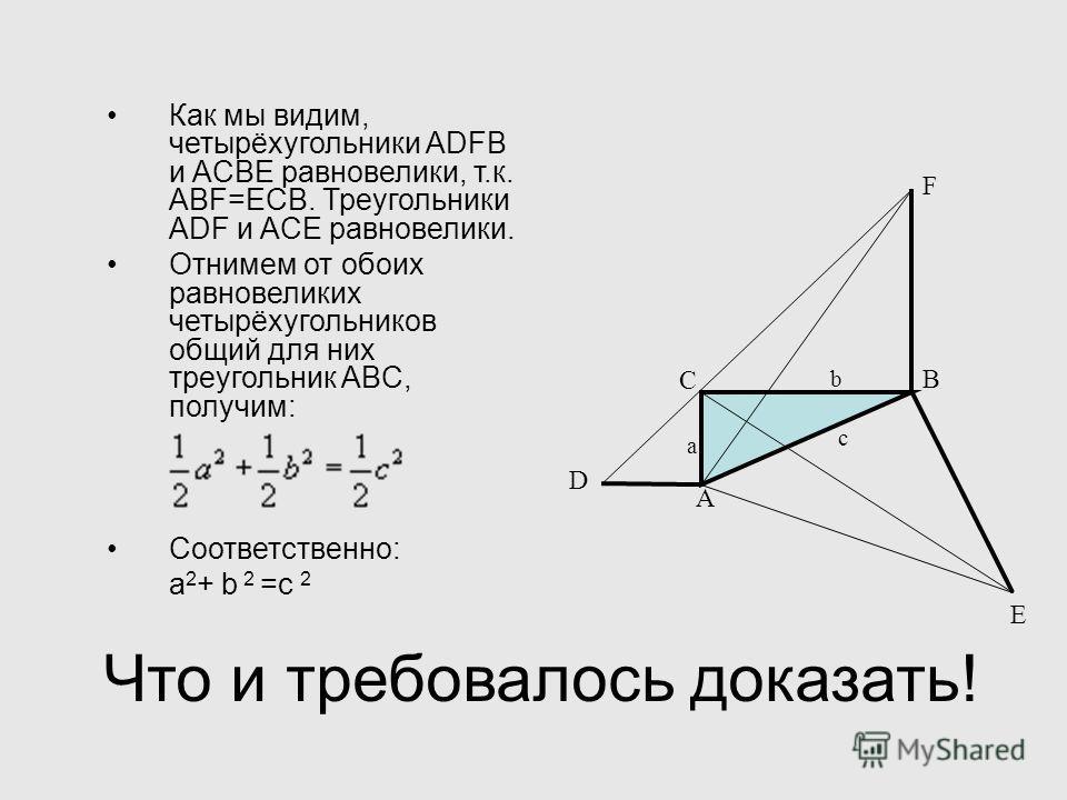 Как мы видим, четырёхугольники ADFB и ACBE равновелики, т.к. ABF=ЕCB. Треугольники ADF и ACE равновелики. Отнимем от обоих равновеликих четырёхугольников общий для них треугольник ABC, получим: Соответственно: а 2 + b 2 =с 2 A B C D F E a b c Что и т