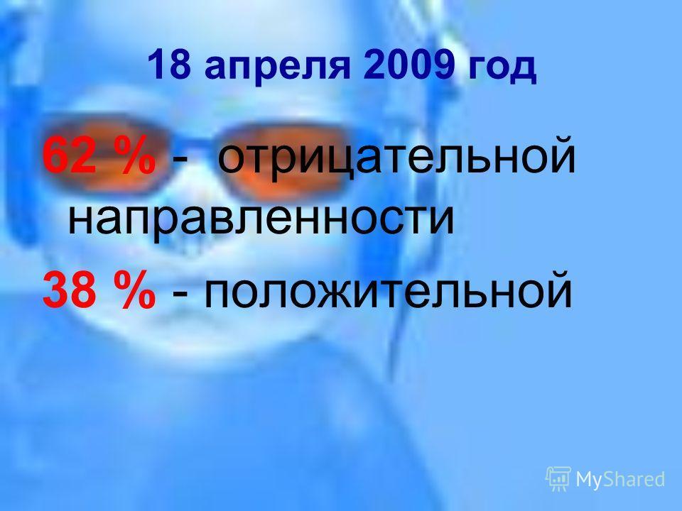 18 апреля 2009 год 62 % - отрицательной направленности 38 % - положительной