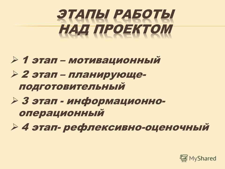 1 этап – мотивационный 2 этап – планирующе- подготовительный 3 этап - информационно- операционный 4 этап- рефлексивно-оценочный