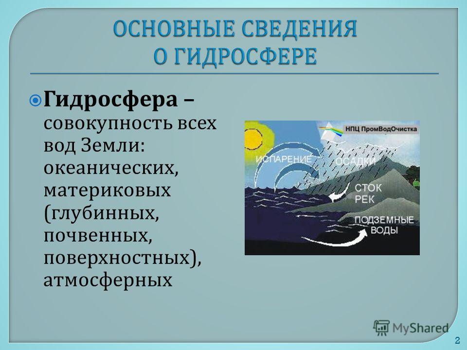 Гидросфера – совокупность всех вод Земли : океанических, материковых ( глубинных, почвенных, поверхностных ), атмосферных 2