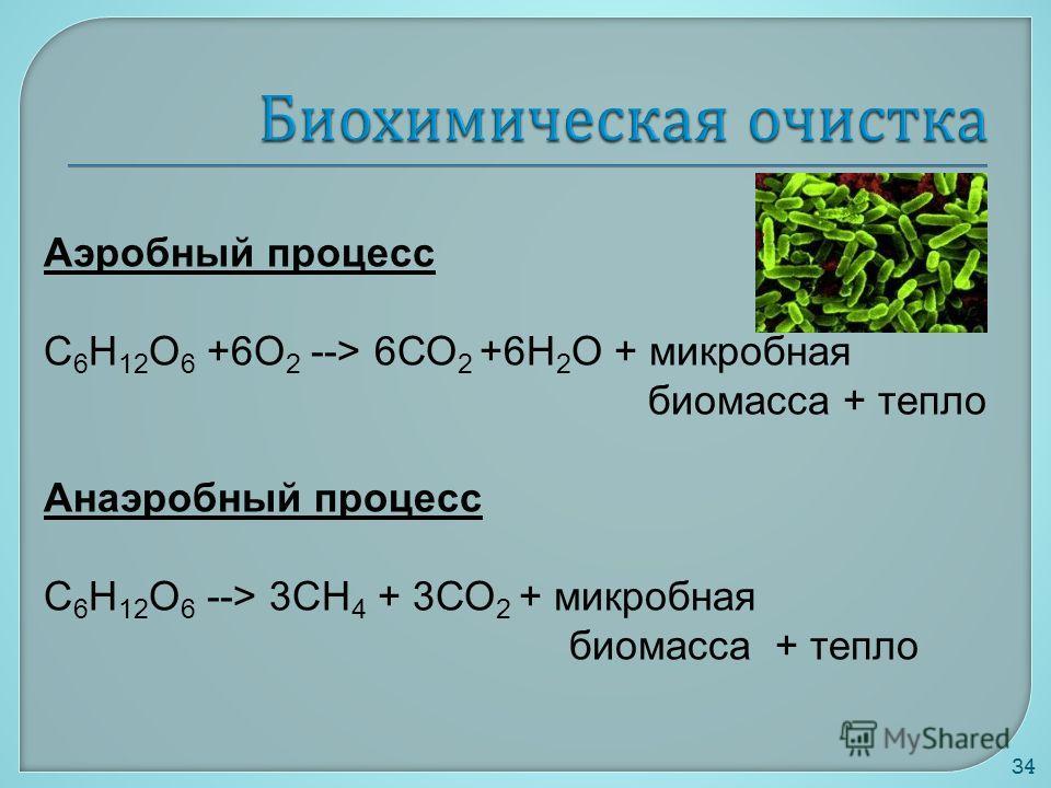 34 Аэробный процесс С 6 Н 12 О 6 +6О 2 --> 6СО 2 +6Н 2 О + микробная биомасса + тепло Анаэробный процесс С 6 Н 12 О 6 --> 3СН 4 + 3СО 2 + микробная биомасса + тепло