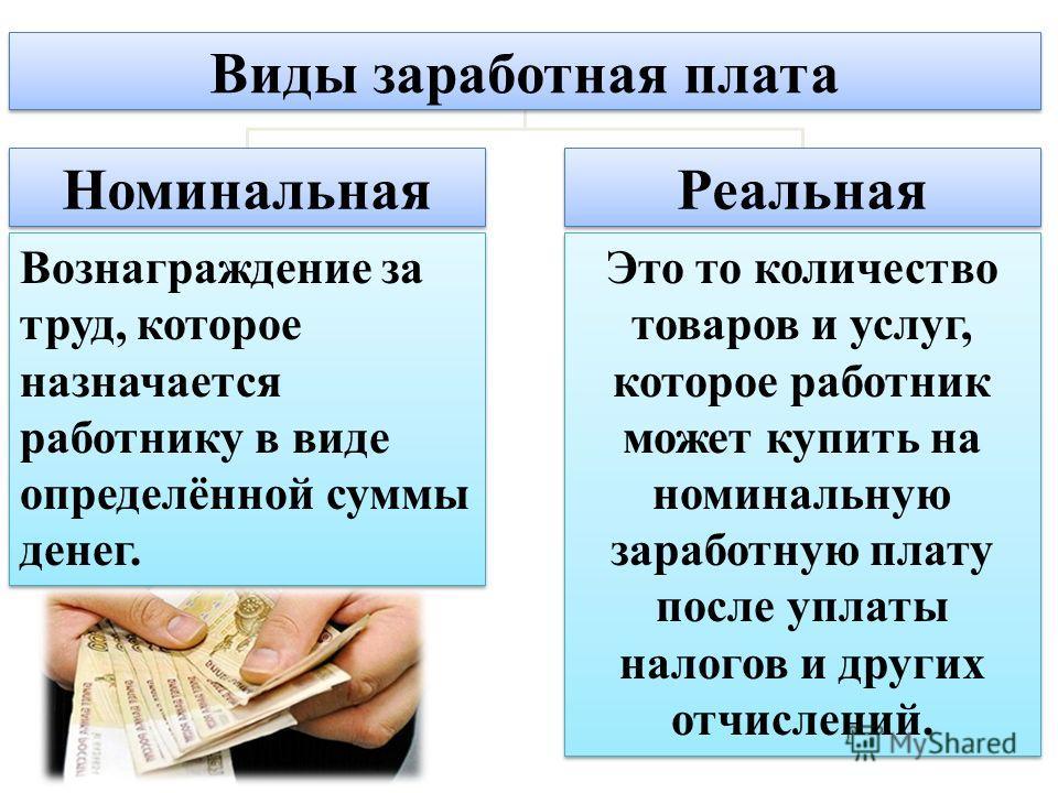 Виды заработная плата Номинальная Реальная Вознаграждение за труд, которое назначается работнику в виде определённой суммы денег. Это то количество товаров и услуг, которое работник может купить на номинальную заработную плату после уплаты налогов и