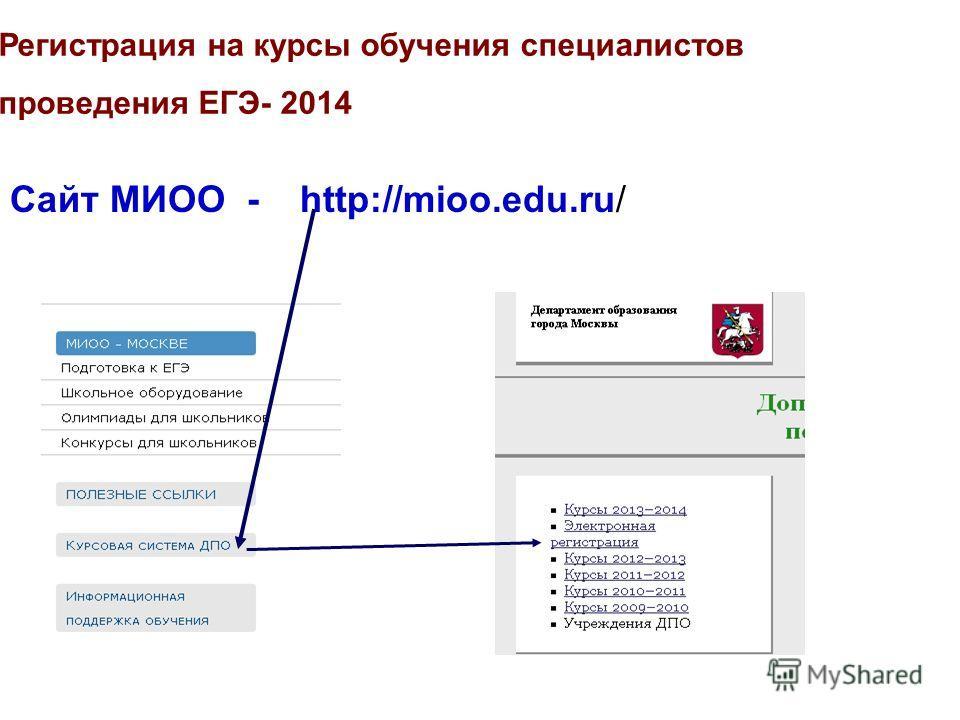 Регистрация на курсы обучения специалистов проведения ЕГЭ- 2014 Сайт МИОО - http://mioo.edu.ru/