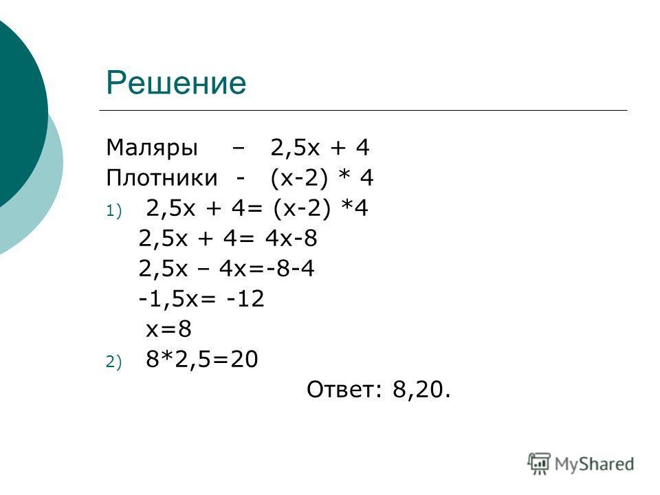 Решение Маляры – 2,5х + 4 Плотники - (х-2) * 4 1) 2,5х + 4= (х-2) *4 2,5х + 4= 4х-8 2,5х – 4х=-8-4 -1,5х= -12 х=8 2) 8*2,5=20 Ответ: 8,20.