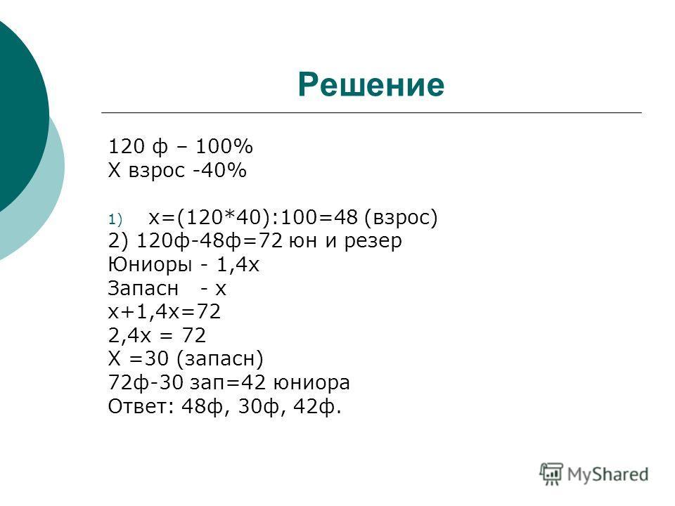 Решение 120 ф – 100% Х взрос -40% 1) х=(120*40):100=48 (взрос) 2) 120ф-48ф=72 юн и резер Юниоры - 1,4х Запасн - х х+1,4х=72 2,4х = 72 Х =30 (запасн) 72ф-30 зап=42 юниора Ответ: 48ф, 30ф, 42ф.