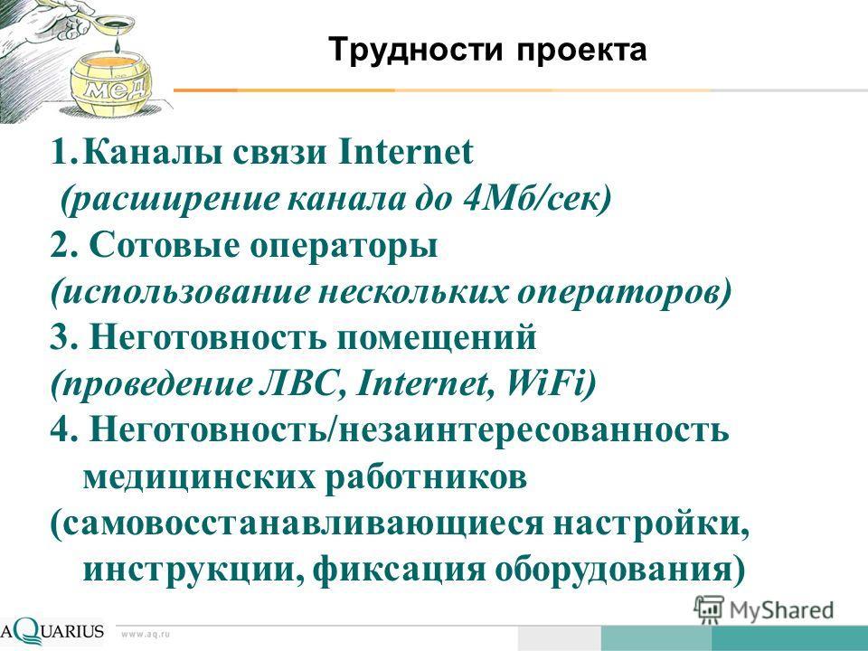 Трудности проекта 1.Каналы связи Internet (расширение канала до 4Мб/сек) 2. Сотовые операторы (использование нескольких операторов) 3. Неготовность помещений (проведение ЛВС, Internet, WiFi) 4. Неготовность/незаинтересованность медицинских работников