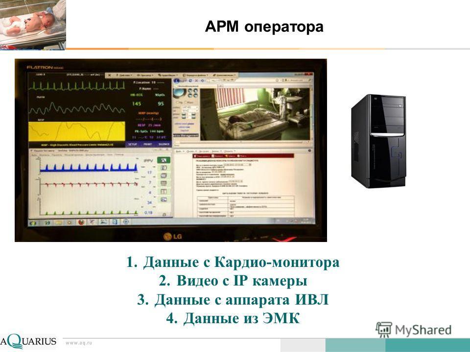 АРМ оператора 1.Данные с Кардио-монитора 2.Видео с IP камеры 3.Данные с аппарата ИВЛ 4.Данные из ЭМК