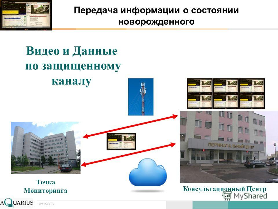 Передача информации о состоянии новорожденного Консультационный Центр Точка Мониторинга Видео и Данные по защищенному каналу