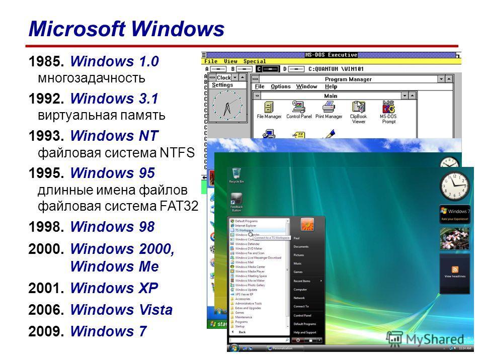 1985. Windows 1.0 многозадачность 1992. Windows 3.1 виртуальная память 1993. Windows NT файловая система NTFS 1995. Windows 95 длинные имена файлов файловая система FAT32 1998. Windows 98 2000. Windows 2000, Windows Me 2001. Windows XP 2006. Windows