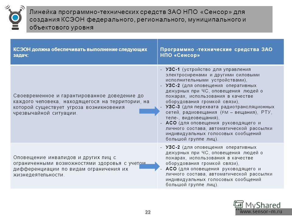Принцип КСЭОН 21 www.sensor-m.ru Согласно Указу Президента РФ 1522