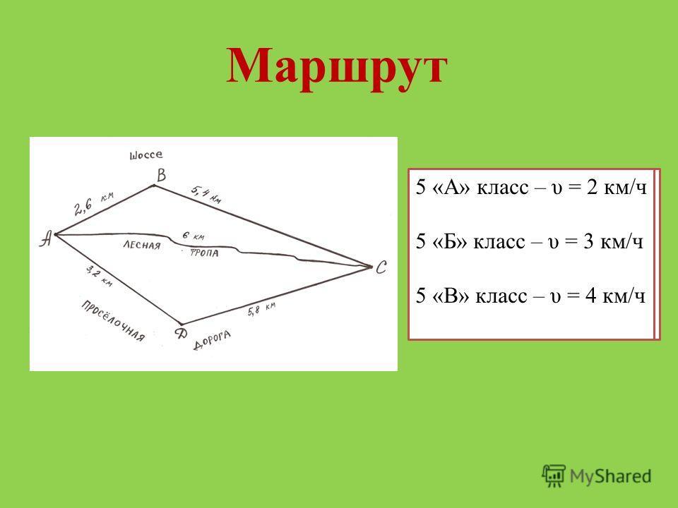 Маршрут 5 «А» класс – υ = 2 км/ч 5 «Б» класс – υ = 3 км/ч 5 «В» класс – υ = 4 км/ч 5 «А» класс – υ = 2 км/ч 5 «Б» класс – υ = 3 км/ч 5 «В» класс – υ = 4 км/ч