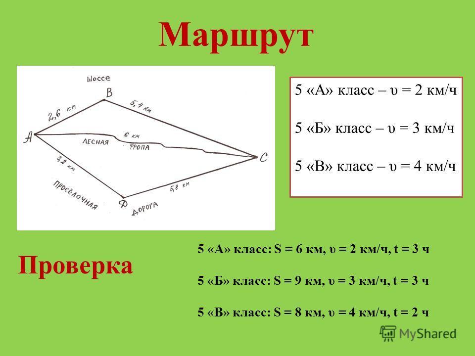 Маршрут 5 «А» класс – υ = 2 км/ч 5 «Б» класс – υ = 3 км/ч 5 «В» класс – υ = 4 км/ч 5 «А» класс: Ѕ = 6 км, υ = 2 км/ч, t = 3 ч 5 «Б» класс: Ѕ = 9 км, υ = 3 км/ч, t = 3 ч 5 «В» класс: Ѕ = 8 км, υ = 4 км/ч, t = 2 ч Проверка