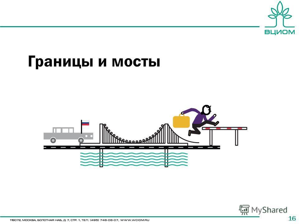 16 Границы и мосты
