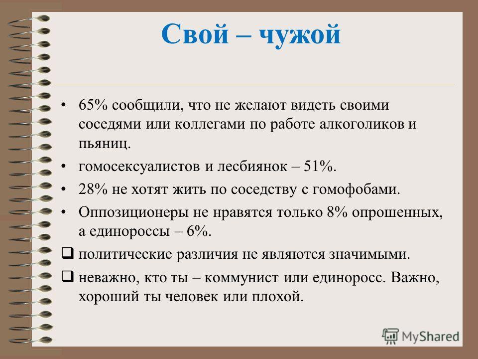 Свой – чужой 65% сообщили, что не желают видеть своими соседями или коллегами по работе алкоголиков и пьяниц. гомосексуалистов и лесбиянок – 51%. 28% не хотят жить по соседству с гомофобами. Оппозиционеры не нравятся только 8% опрошенных, а единоросс