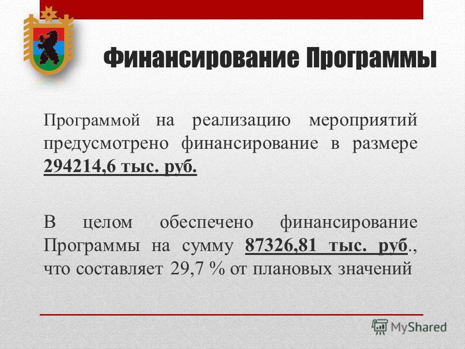 Финансирование Программы Программой на реализацию мероприятий предусмотрено финансирование в размере 294214,6 тыс. руб. В целом обеспечено финансирование Программы на сумму 87326,81 тыс. руб., что составляет 29,7 % от плановых значений