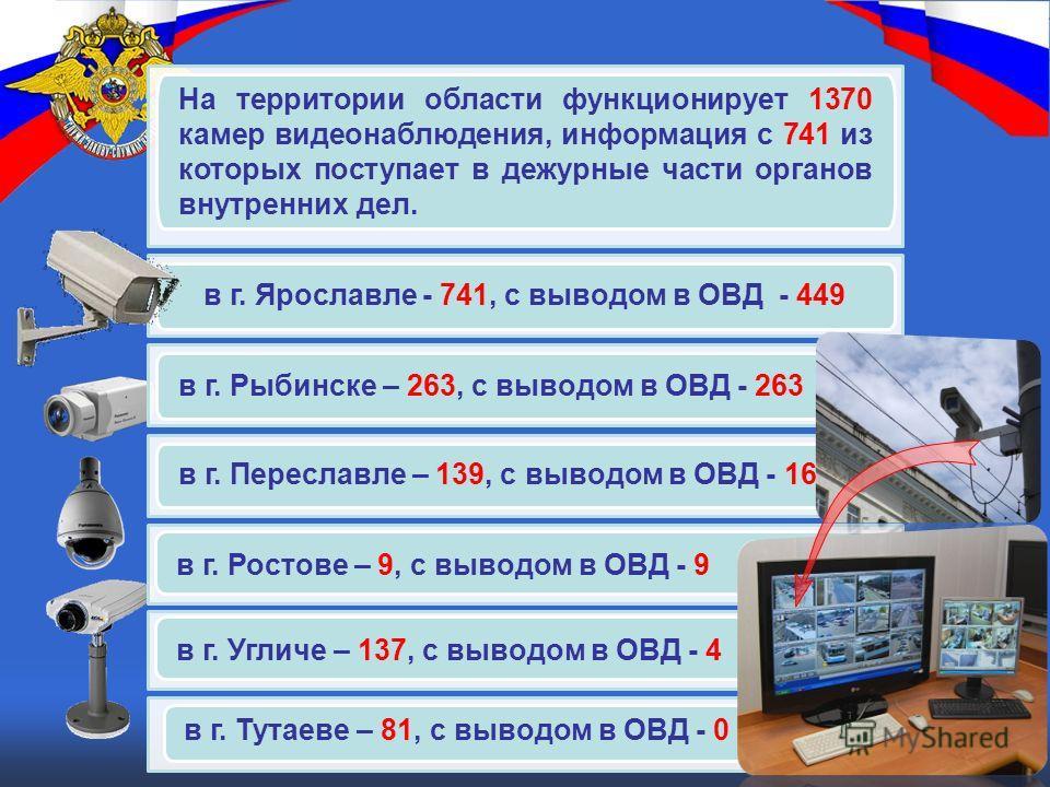 в г. Ярославле - 741, с выводом в ОВД - 449 На территории области функционирует 1370 камер видеонаблюдения, информация с 741 из которых поступает в дежурные части органов внутренних дел. в г. Рыбинске – 263, с выводом в ОВД - 263 в г. Ростове – 9, с