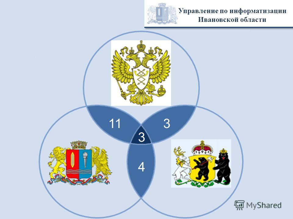 Управление по информатизации Ивановской области 4 311 3