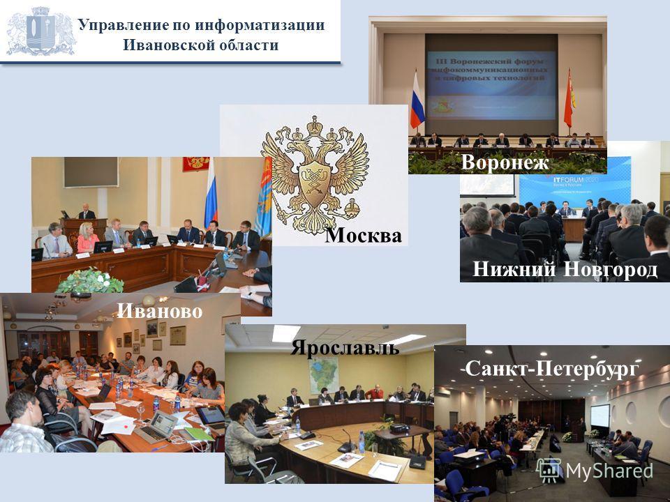 Воронеж Москва Иваново Ярославль Санкт-Петербург Нижний Новгород