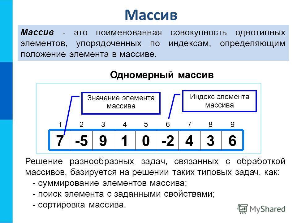 Массив Массив - это поименованная совокупность однотипных элементов, упорядоченных по индексам, определяющим положение элемента в массиве. Решение разнообразных задач, связанных с обработкой массивов, базируется на решении таких типовых задач, как: -