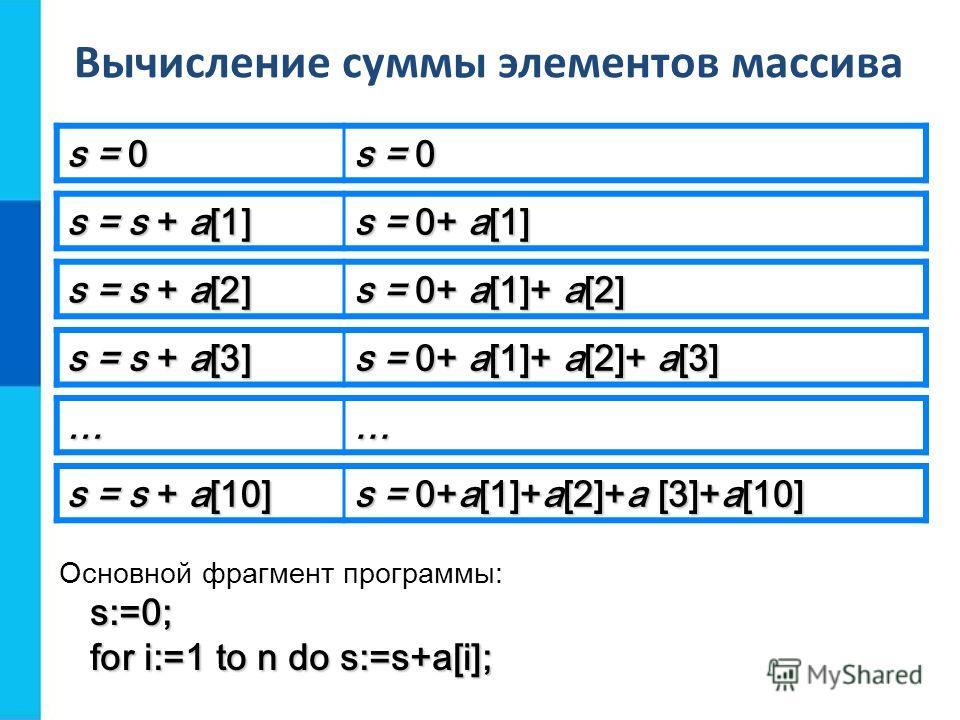 Вычисление суммы элементов массива s = 0 Основной фрагмент программы: s:=0; s:=0; for i:=1 to n do s:=s+a[i]; for i:=1 to n do s:=s+a[i]; s = s + a[1] s = 0+ a[1] s = s + a[2] s = 0+ a[1]+ a[2] s = s + a[3] s = 0+ a[1]+ a[2]+ a[3] …… s = s + a[10] s