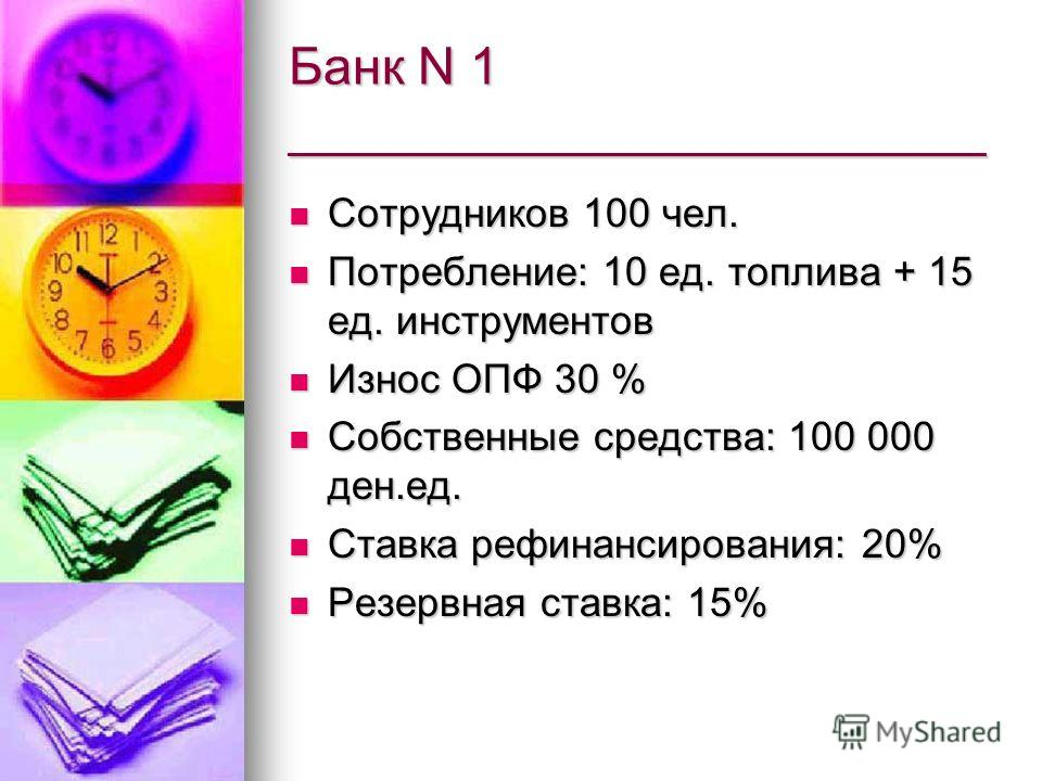Банк N 1 ________________________ Сотрудников 100 чел. Сотрудников 100 чел. Потребление: 10 ед. топлива + 15 ед. инструментов Потребление: 10 ед. топлива + 15 ед. инструментов Износ ОПФ 30 % Износ ОПФ 30 % Собственные средства: 100 000 ден.ед. Собств