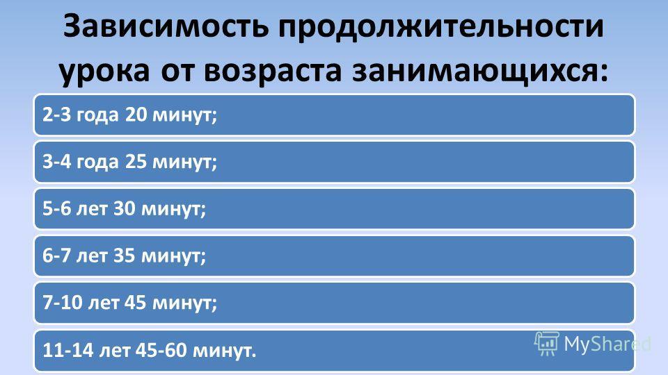 Зависимость продолжительности урока от возраста занимающихся: 2-3 года 20 минут;3-4 года 25 минут;5-6 лет 30 минут;6-7 лет 35 минут;7-10 лет 45 минут;11-14 лет 45-60 минут.
