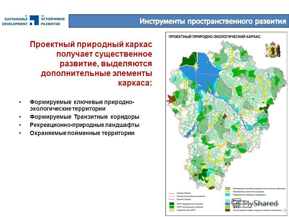 25 Проектный природный каркас получает существенное развитие, выделяются дополнительные элементы каркаса: Формируемые ключевые природно- экологические территории Формируемые Транзитные коридоры Рекреационно-природные ландшафты Охраняемые пойменные те