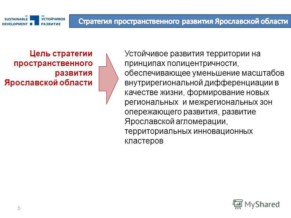 Цель стратегии пространственного развития Ярославской области 5 Основные положения стратегии пространственного развития Устойчивое развития территории на принципах полицентричности, обеспечивающее уменьшение масштабов внутрирегиональной дифференциаци