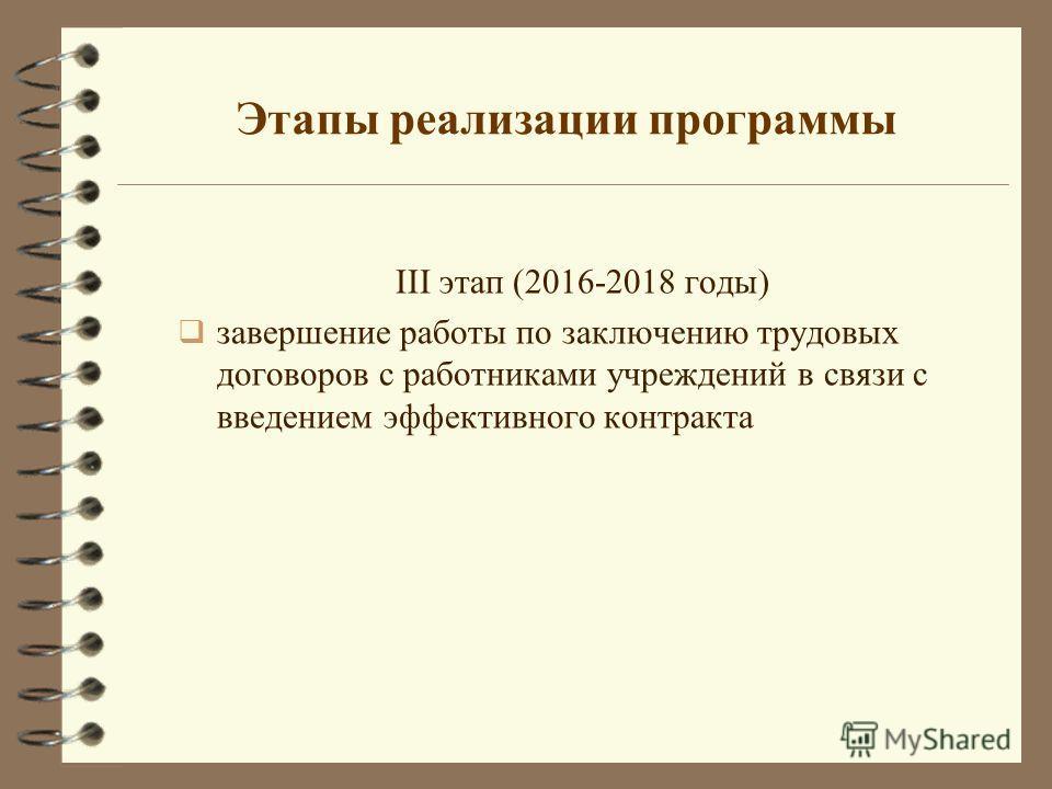 Этапы реализации программы II этап (2014-2015 годы) актуализация (разработка) показателей эффективности деятельности работников учреждений для обеспечения увязки оплаты труда с повышением качества предоставляемых государственных (муниципальных) услуг