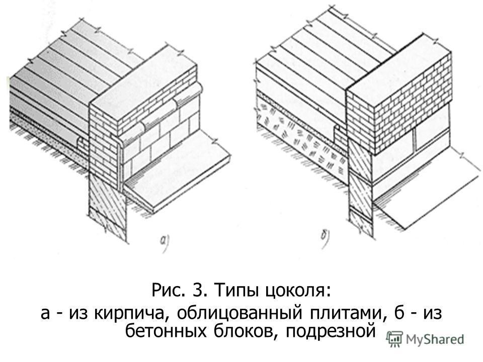 Рис. 3. Типы цоколя: а - из кирпича, облицованный плитами, б - из бетонных блоков, подрезной
