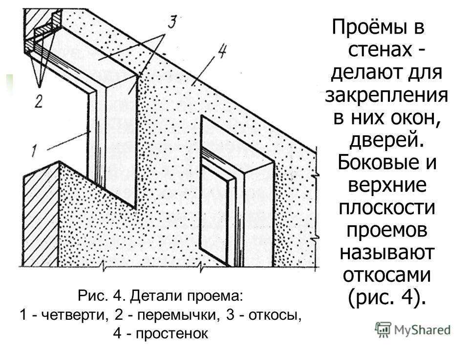 Проёмы в стенах - делают для закрепления в них окон, дверей. Боковые и верхние плоскости проемов называют откосами (рис. 4). Рис. 4. Детали проема: 1 - четверти, 2 - перемычки, 3 - откосы, 4 - простенок