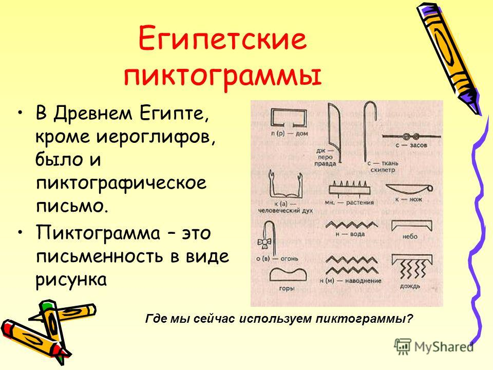 Египетские пиктограммы В Древнем Египте, кроме иероглифов, было и пиктографическое письмо. Пиктограмма – это письменность в виде рисунка Где мы сейчас используем пиктограммы?