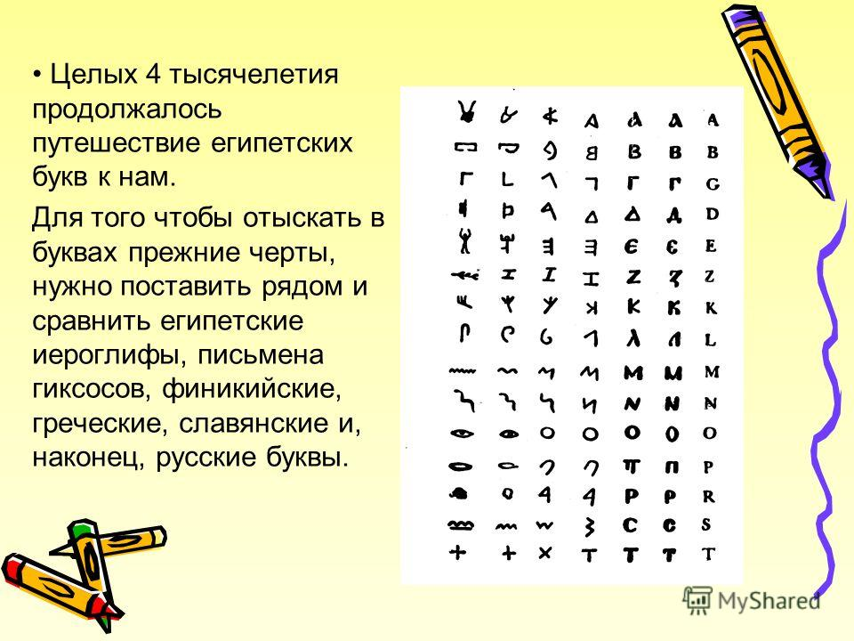 Целых 4 тысячелетия продолжалось путешествие египетских букв к нам. Для того чтобы отыскать в буквах прежние черты, нужно поставить рядом и сравнить египетские иероглифы, письмена гиксосов, финикийские, греческие, славянские и, наконец, русские буквы