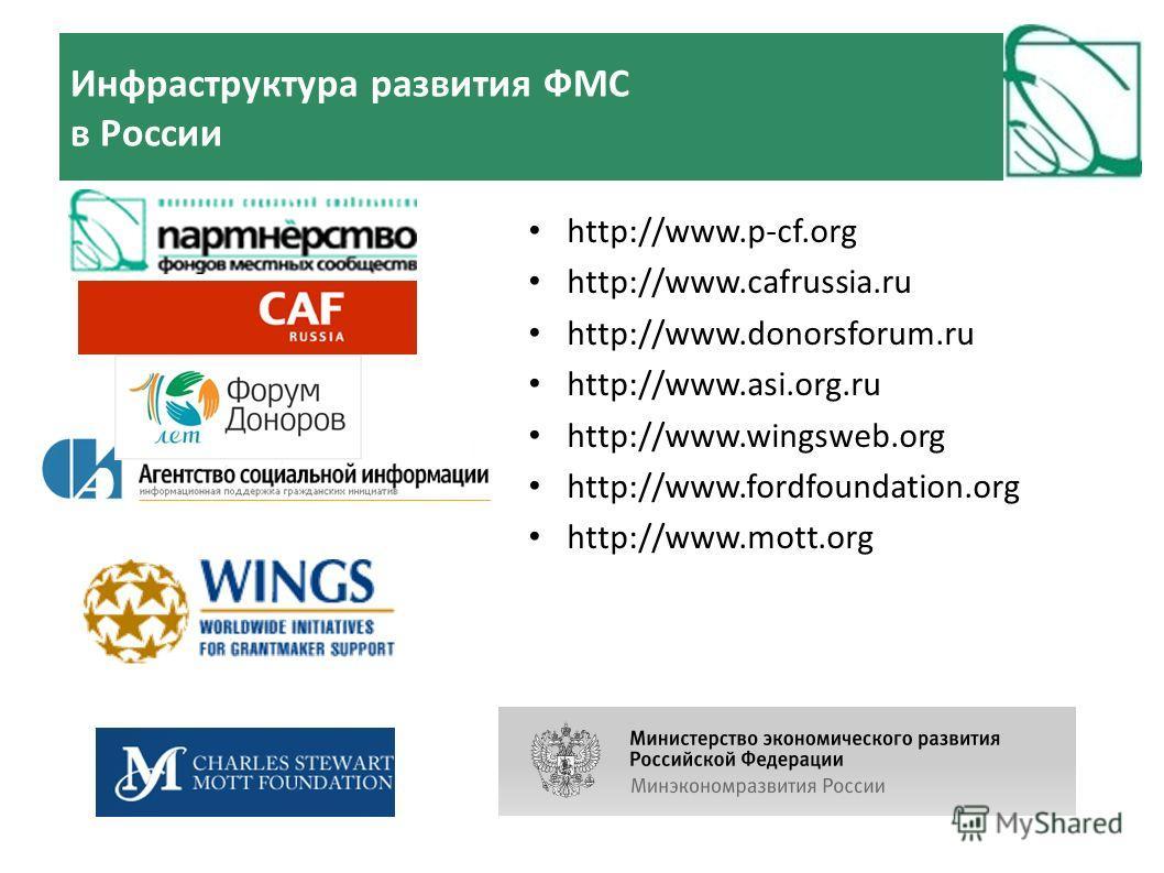 http://www.p-cf.org http://www.cafrussia.ru http://www.donorsforum.ru http://www.asi.org.ru http://www.wingsweb.org http://www.fordfoundation.org http://www.mott.org Инфраструктура развития ФМС в России