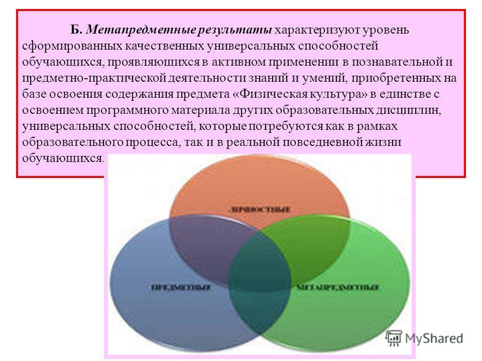 Б. Метапредметные результаты характеризуют уровень сформированных качественных универсальных способностей обучающихся, проявляющихся в активном применении в познавательной и предметно-практической деятельности знаний и умений, приобретенных на базе о
