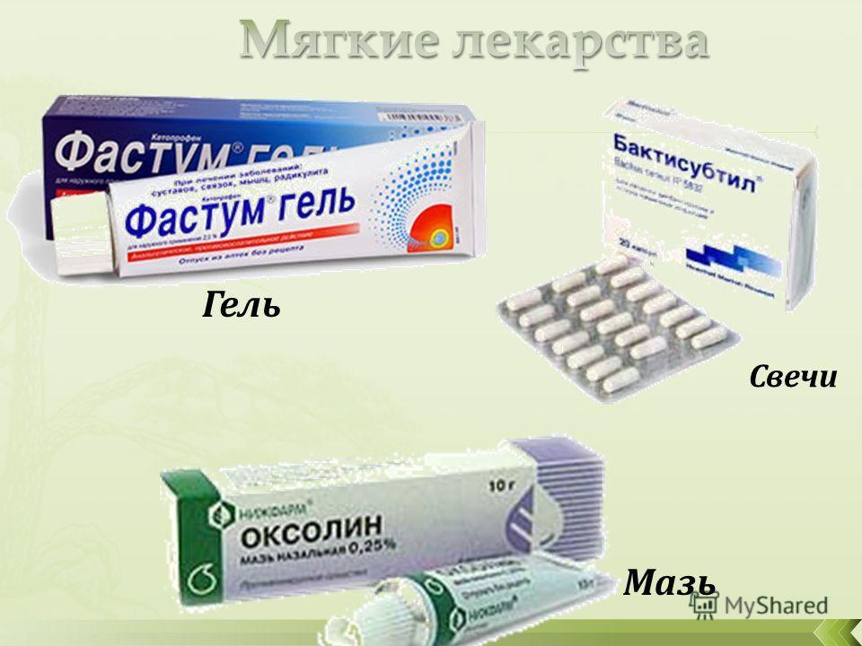 Гель Мазь Свечи