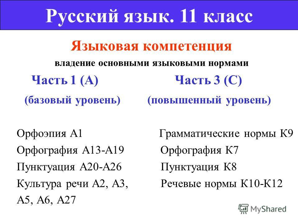 Языковая компетенция владение основными языковыми нормами Часть 1 (А) Часть 3 (С) (базовый уровень) (повышенный уровень) Орфоэпия А1 Грамматические нормы К9 Орфография А13-А19 Орфография К7 Пунктуация А20-А26 Пунктуация К8 Культура речи А2, А3, Речев