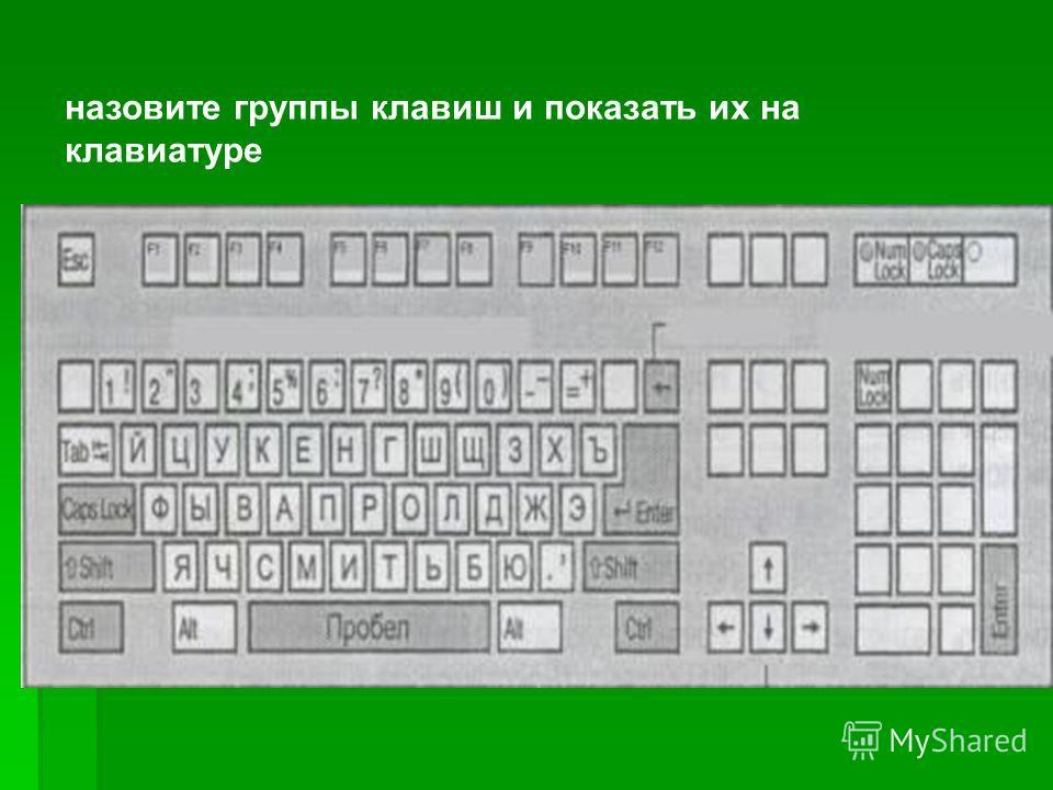 назовите группы клавиш и показать их на клавиатуре