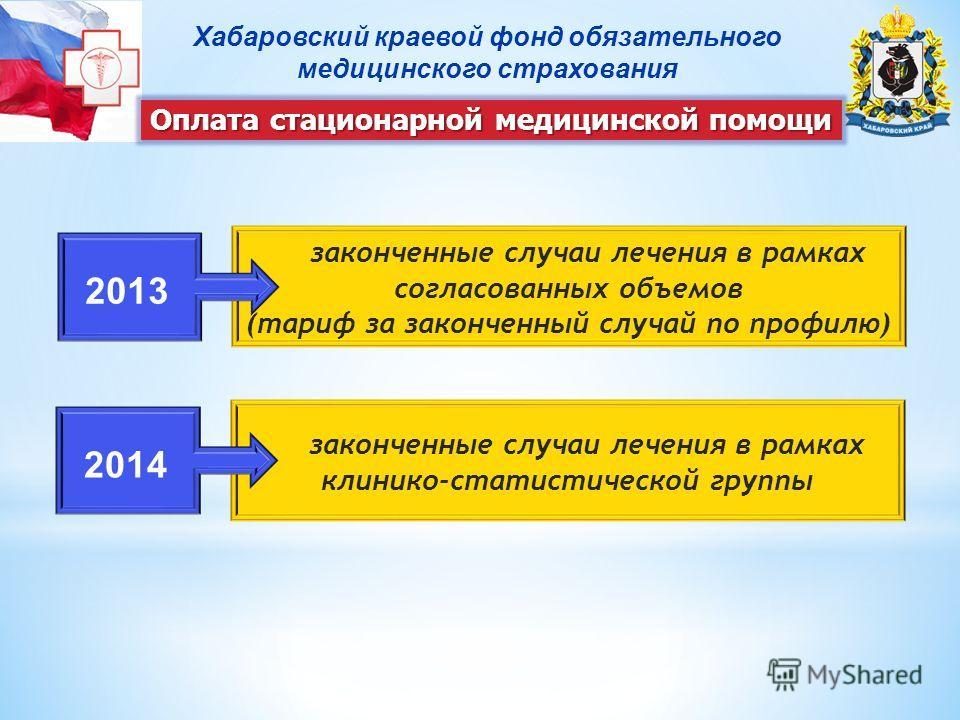Хабаровский краевой фонд обязательного медицинского страхования Оплата стационарной медицинской помощи 2013 2014