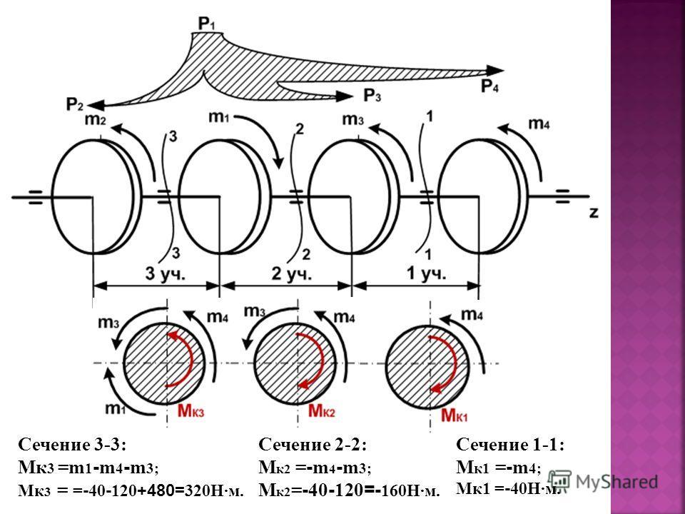 Сечение 1-1: M к1 = - m 4; Mк1 = - 40Н·м. Сечение 2-2: M к2 = - m 4 - m 3; M к2 = - 40 - 120 =- 160Н·м. Сечение 3-3: Mк 3 =m 1 - m 4 - m 3; Mк 3 = = - 40 - 120 +480= 320Н·м.