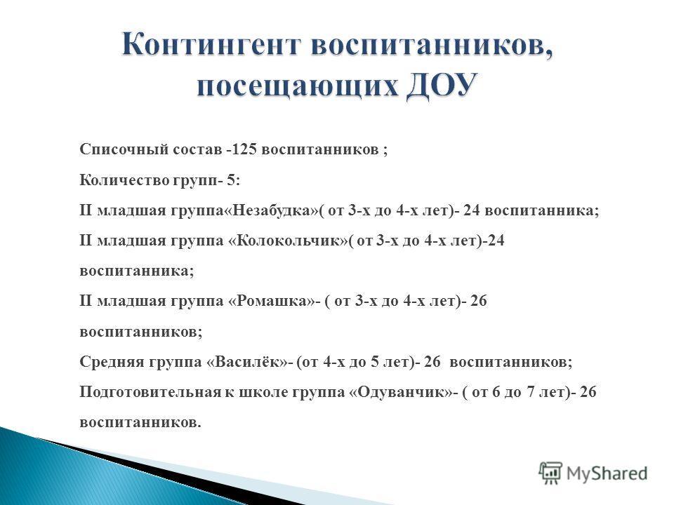 Списочный состав -125 воспитанников ; Количество групп- 5: II младшая группа«Незабудка»( от 3-х до 4-х лет)- 24 воспитанника; II младшая группа «Колокольчик»( от 3-х до 4-х лет)-24 воспитанника; II младшая группа «Ромашка»- ( от 3-х до 4-х лет)- 26 в