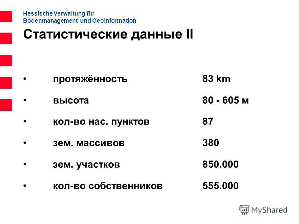 Hessische Verwaltung für Bodenmanagement und Geoinformation Статистические данные II протяжённость 83 km высота80 - 605 м кол-во нас. пунктов 87 зем. массивов 380 зем. участков850.000 кол-во собственников555.000