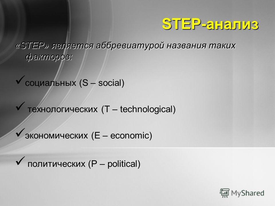 STEP-анализ «STEP» является аббревиатурой названия таких факторов: социальных (S – social) технологических (Т – technological) экономических (Е – economic) политических (Р – political)