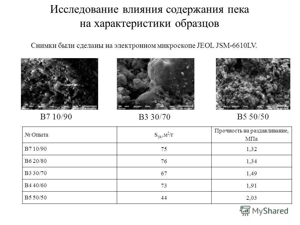 ОпытаS уд.,м 2 /г Прочность на раздавливание, МПа В7 10/90 751,32 В6 20/80 761,34 В3 30/70 671,49 В4 40/60 731,91 В5 50/50 442,03 В7 10/90 В3 30/70 В5 50/50 Снимки были сделаны на электронном микроскопе JEOL JSM-6610LV. Исследование влияния содержани