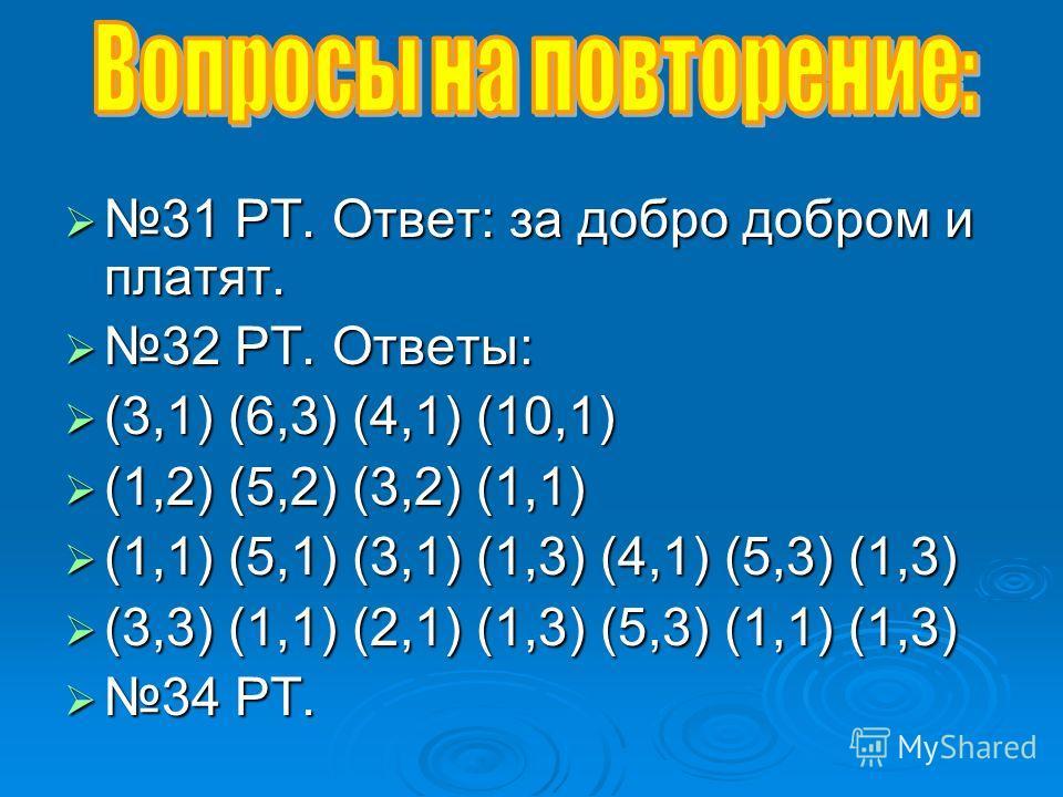 31 РТ. Ответ: за добро добром и платят. 31 РТ. Ответ: за добро добром и платят. 32 РТ. Ответы: 32 РТ. Ответы: (3,1) (6,3) (4,1) (10,1) (3,1) (6,3) (4,1) (10,1) (1,2) (5,2) (3,2) (1,1) (1,2) (5,2) (3,2) (1,1) (1,1) (5,1) (3,1) (1,3) (4,1) (5,3) (1,3)