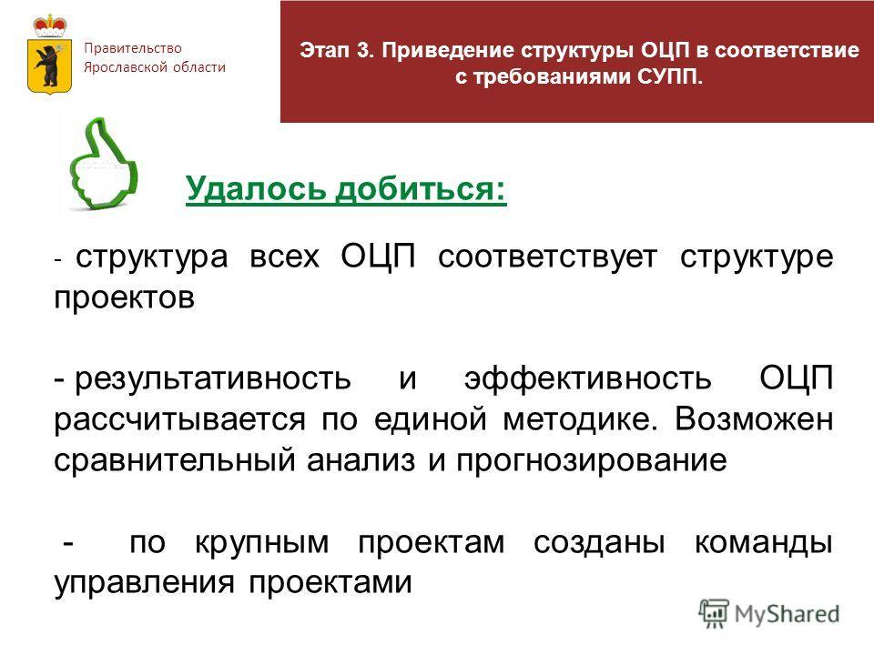Правительство Ярославской области Этап 3. Приведение структуры ОЦП в соответствие с требованиями СУПП. Удалось добиться: - структура всех ОЦП соответствует структуре проектов - результативность и эффективность ОЦП рассчитывается по единой методике. В