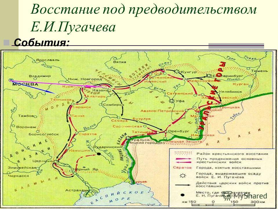 Восстание под предводительством Е.И.Пугачева События: