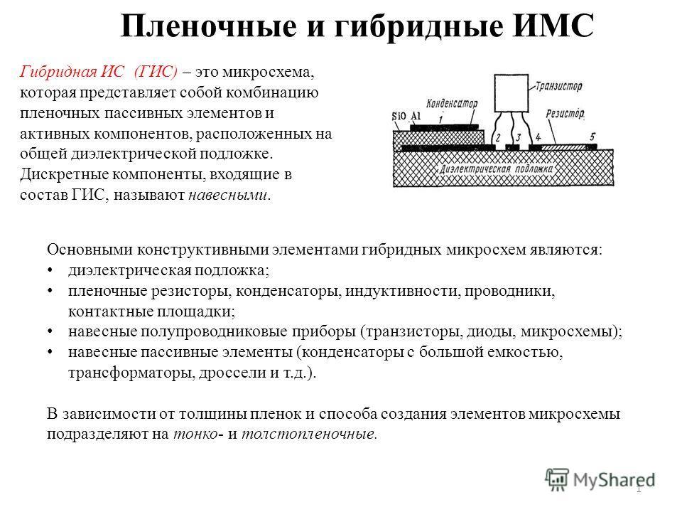 Пленочные и гибридные ИМС Гибридная ИС (ГИС) – это микросхема, которая представляет собой комбинацию пленочных пассивных элементов и активных компонентов, расположенных на общей диэлектрической подложке. Дискретные компоненты, входящие в состав ГИС,